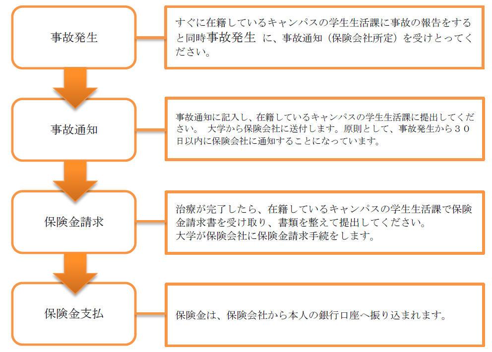 accident_insurance201704.jpg